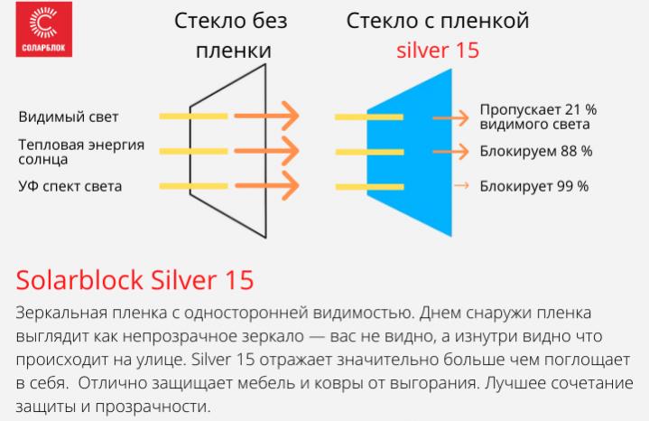 Зеркальная пленка 15 (VLT21)